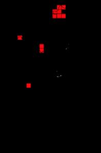 Distribució de la llúdria l'any 1994